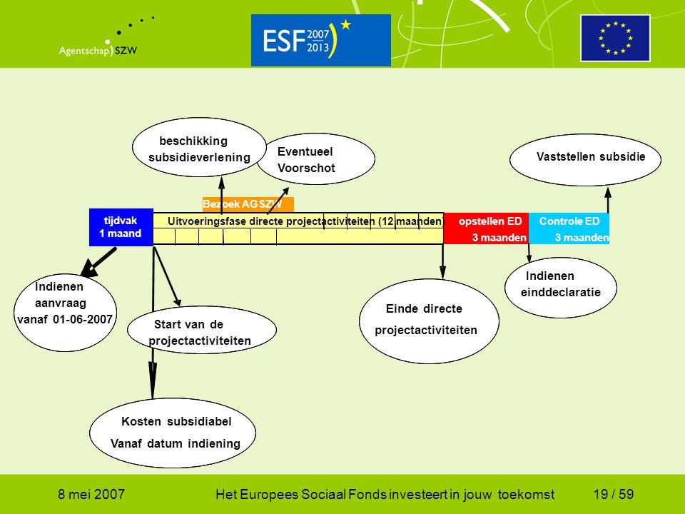 8 mei 2007Het Europees Sociaal Fonds investeert in jouw toekomst19 / 59 Bezoek AGSZW tijdvak 1 maand Controle ED 3 maanden Uitvoeringsfase directe pro