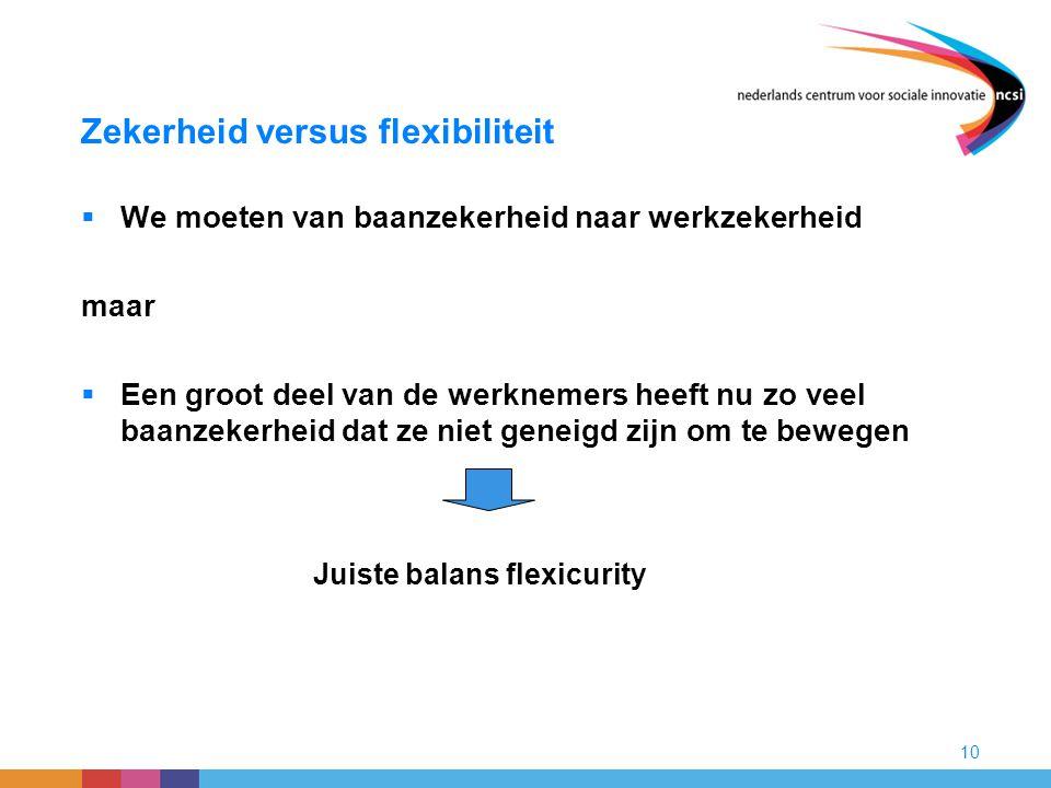 10 Zekerheid versus flexibiliteit  We moeten van baanzekerheid naar werkzekerheid maar  Een groot deel van de werknemers heeft nu zo veel baanzekerh