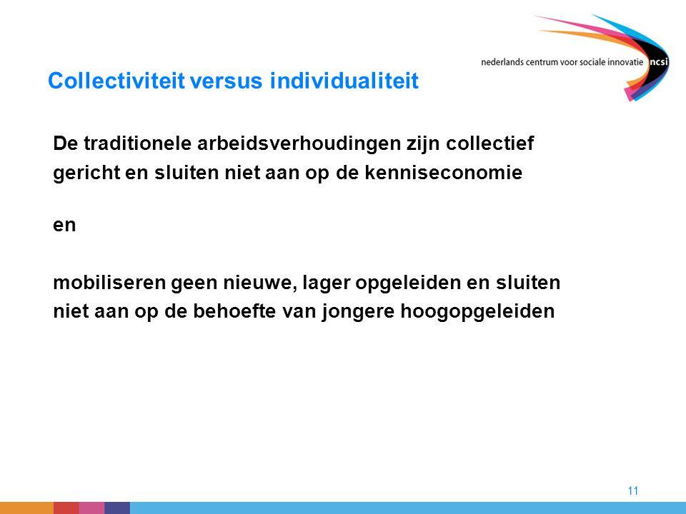 11 Collectiviteit versus individualiteit De traditionele arbeidsverhoudingen zijn collectief gericht en sluiten niet aan op de kenniseconomie en mobil