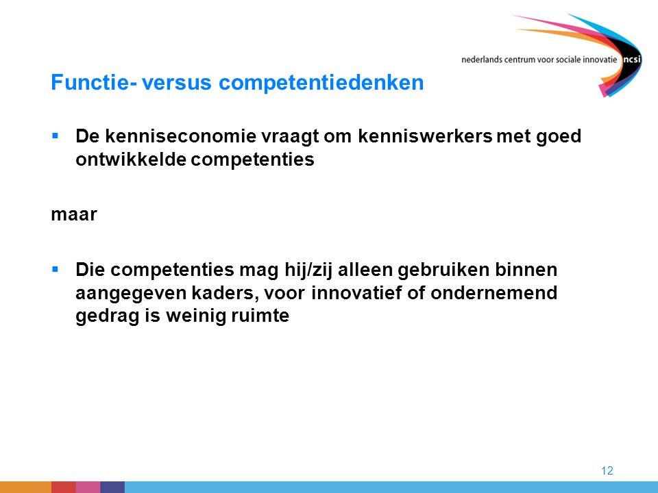 12 Functie- versus competentiedenken  De kenniseconomie vraagt om kenniswerkers met goed ontwikkelde competenties maar  Die competenties mag hij/zij