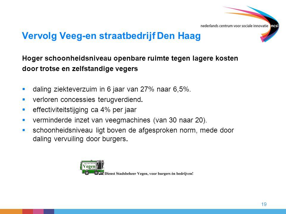 19 Vervolg Veeg-en straatbedrijf Den Haag Hoger schoonheidsniveau openbare ruimte tegen lagere kosten door trotse en zelfstandige vegers  daling ziek