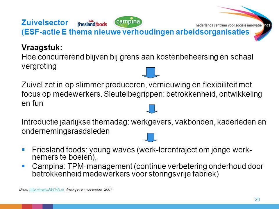 20 Zuivelsector (ESF-actie E thema nieuwe verhoudingen arbeidsorganisaties Vraagstuk: Hoe concurrerend blijven bij grens aan kostenbeheersing en schaa
