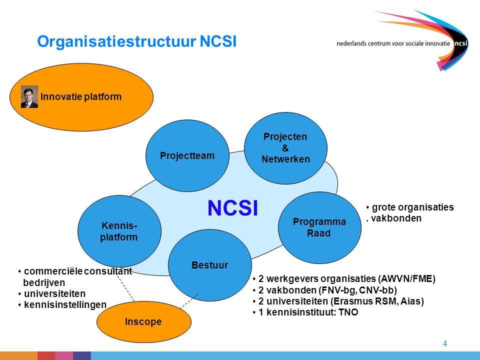 15 Nederlandse initiatieven:  Innovatieplatform (IP) 2003  Task Force Sociale innovatie (2005)  Oprichting NCSI (2006)  IP-2 (2006)  Inscope (2008)  Subisidies ministeries EZ-SZW-OCW, waaronder ESF-actie-E (2007-2013) En…………  Instelling en groei lectoren Sociale Innovatie  Agendasetting SER (Rinnooy Kan)  Agendasetting bij en praktijkbegeleiding van organisaties door (oprichters) NCSI  Groeiende belangstelling adviessector (Greenfield, Kookboek)  Groeiende adoptie organisaties (o.a.
