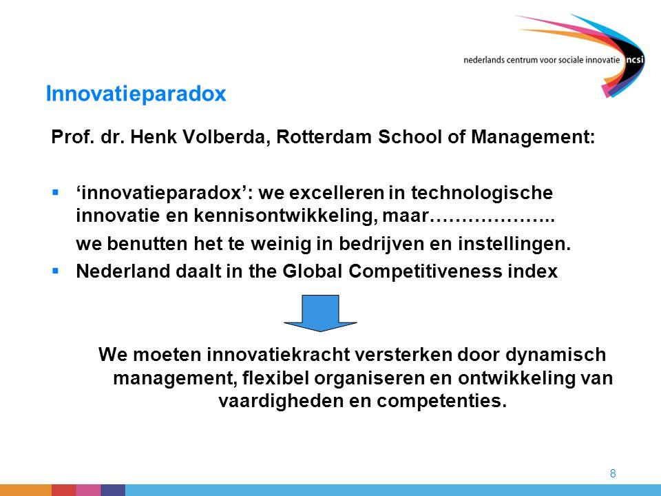 8 Innovatieparadox Prof. dr. Henk Volberda, Rotterdam School of Management:  'innovatieparadox': we excelleren in technologische innovatie en kenniso