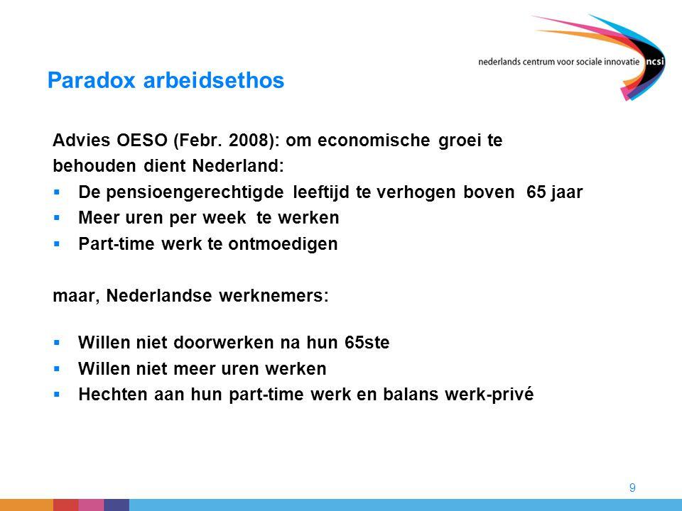 9 Paradox arbeidsethos Advies OESO (Febr. 2008): om economische groei te behouden dient Nederland:  De pensioengerechtigde leeftijd te verhogen boven