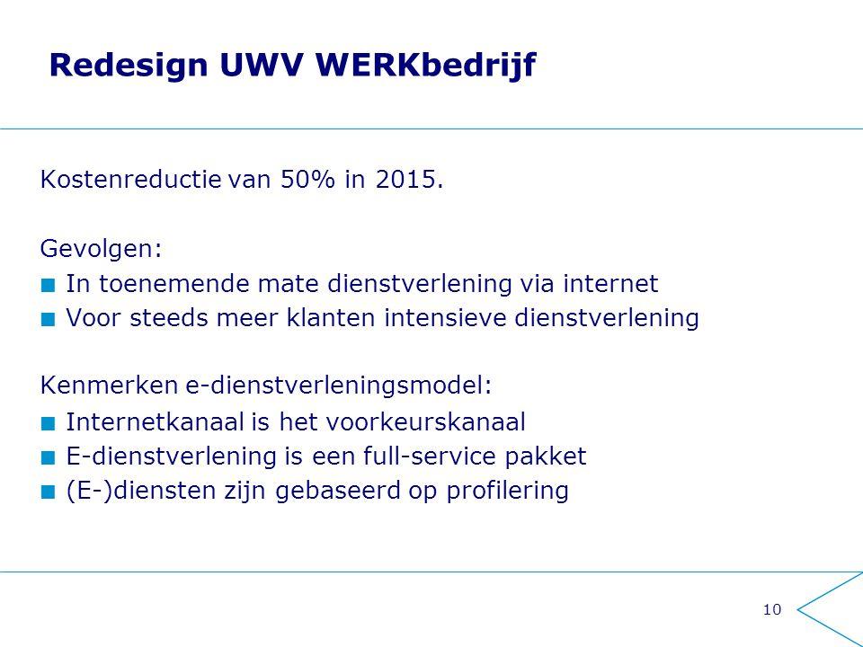 10 Redesign UWV WERKbedrijf Kostenreductie van 50% in 2015.