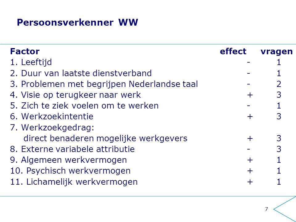 7 Persoonsverkenner WW Factor effect vragen 1.Leeftijd-1 2.