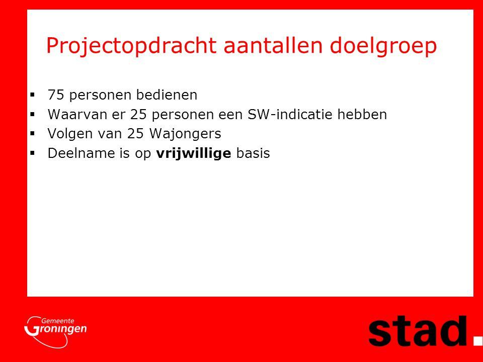 Projectopdracht aantallen doelgroep  75 personen bedienen  Waarvan er 25 personen een SW-indicatie hebben  Volgen van 25 Wajongers  Deelname is op