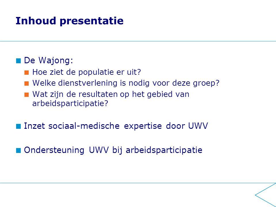 Inhoud presentatie De Wajong: Hoe ziet de populatie er uit.