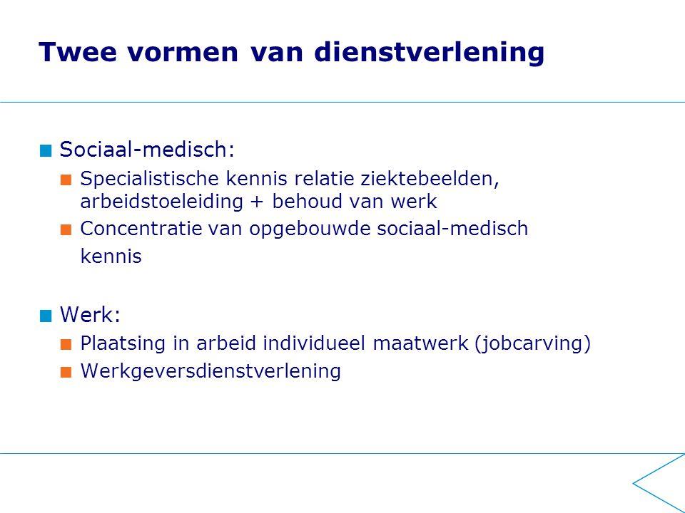 Sociaal-medische expertise Beoordelen volledig en duurzame arbeidsongeschiktheid Beoordelen participatiemogelijkheden WSW-indicatie Indicatie werknemersvoorzieningen (en loondispensatie) Opstellen Sociaal-medisch advies