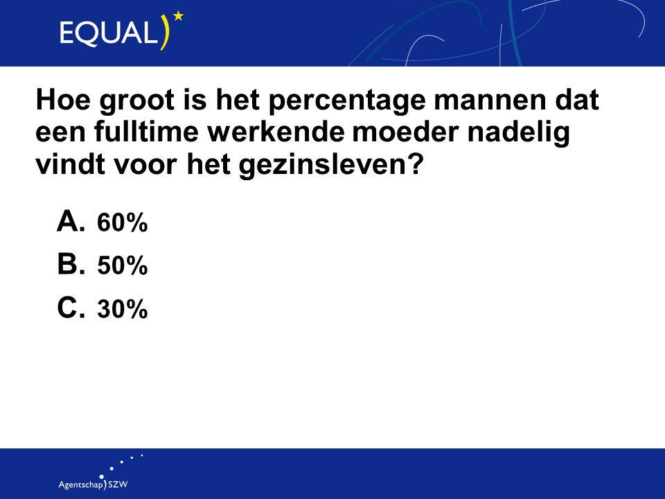Hoe groot is het percentage mannen dat een fulltime werkende moeder nadelig vindt voor het gezinsleven? A. 60% B. 50% C. 30%