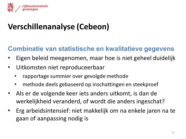 Verschillenanalyse (Cebeon) Combinatie van statistische en kwalitatieve gegevens Eigen beleid meegenomen, maar hoe is niet geheel duidelijk Uitkomsten