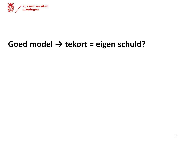 Goed model → tekort = eigen schuld? 14