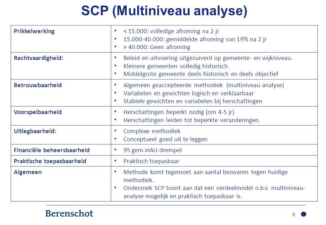 6 SCP (Multiniveau analyse) Prikkelwerking < 15.000: volledige afroming na 2 jr 15.000-40.000: gemiddelde afroming van 19% na 2 jr > 40.000: Geen afro