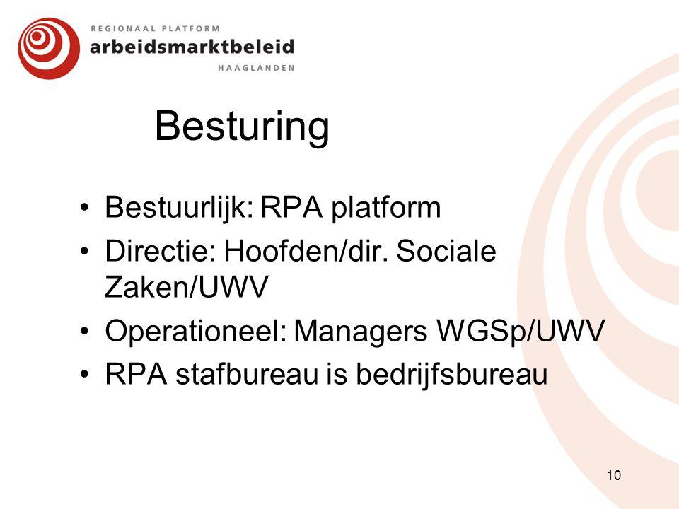 Besturing Bestuurlijk: RPA platform Directie: Hoofden/dir. Sociale Zaken/UWV Operationeel: Managers WGSp/UWV RPA stafbureau is bedrijfsbureau 10