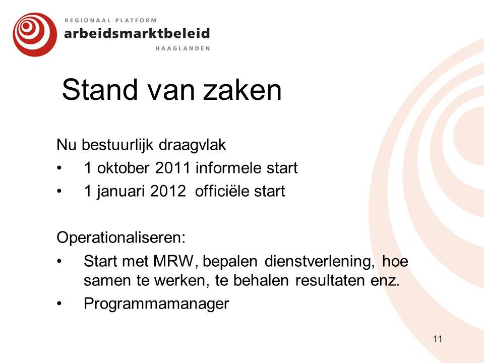 Stand van zaken Nu bestuurlijk draagvlak 1 oktober 2011 informele start 1 januari 2012 officiële start Operationaliseren: Start met MRW, bepalen diens