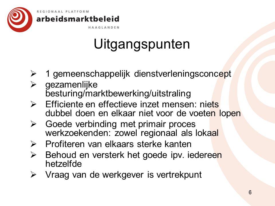 Uitgangspunten  1 gemeenschappelijk dienstverleningsconcept  gezamenlijke besturing/marktbewerking/uitstraling  Efficiente en effectieve inzet mens