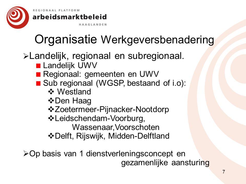Organisatie Werkgeversbenadering 7  Landelijk, regionaal en subregionaal. Landelijk UWV Regionaal: gemeenten en UWV Sub regionaal (WGSP, bestaand of