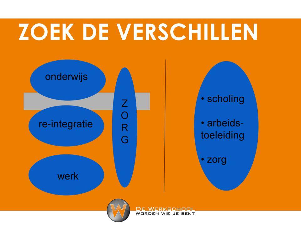 ZOEK DE VERSCHILLEN