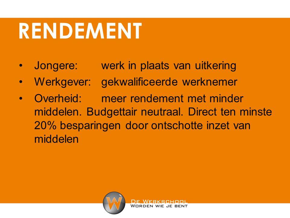 Jongere: werk in plaats van uitkering Werkgever: gekwalificeerde werknemer Overheid: meer rendement met minder middelen.