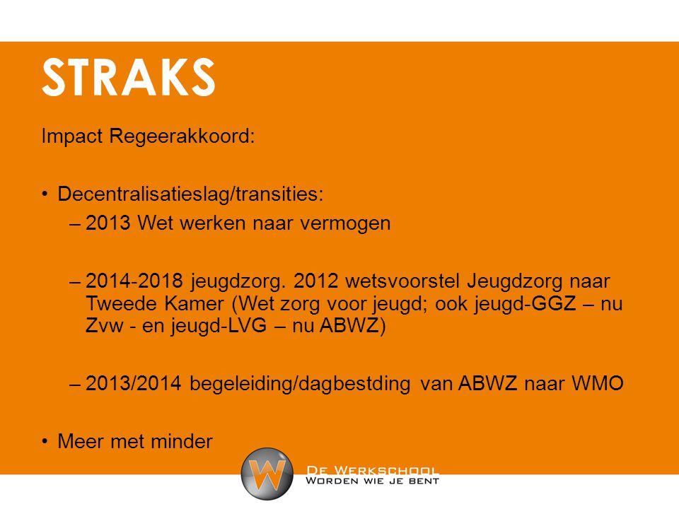Impact Regeerakkoord: Decentralisatieslag/transities: –2013 Wet werken naar vermogen –2014-2018 jeugdzorg.