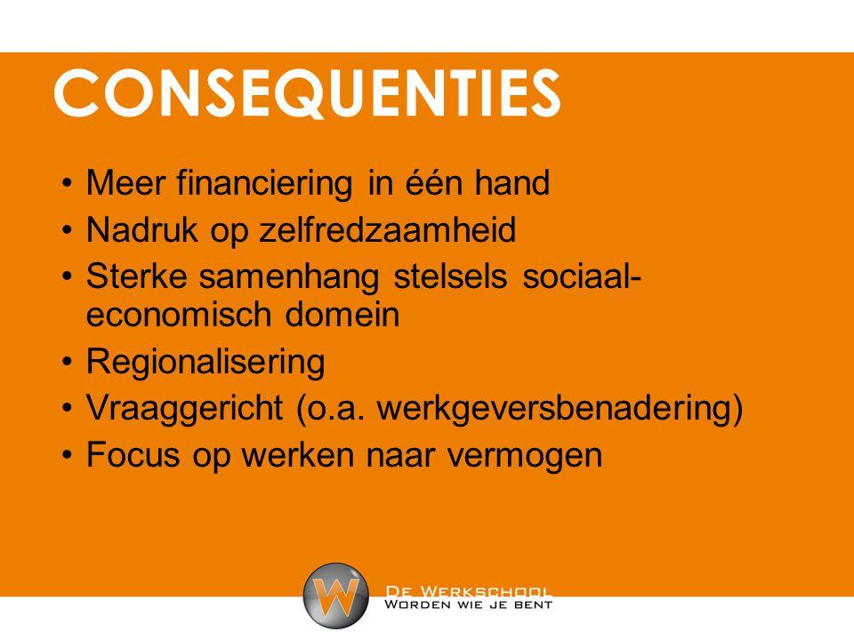 Meer financiering in één hand Nadruk op zelfredzaamheid Sterke samenhang stelsels sociaal- economisch domein Regionalisering Vraaggericht (o.a.