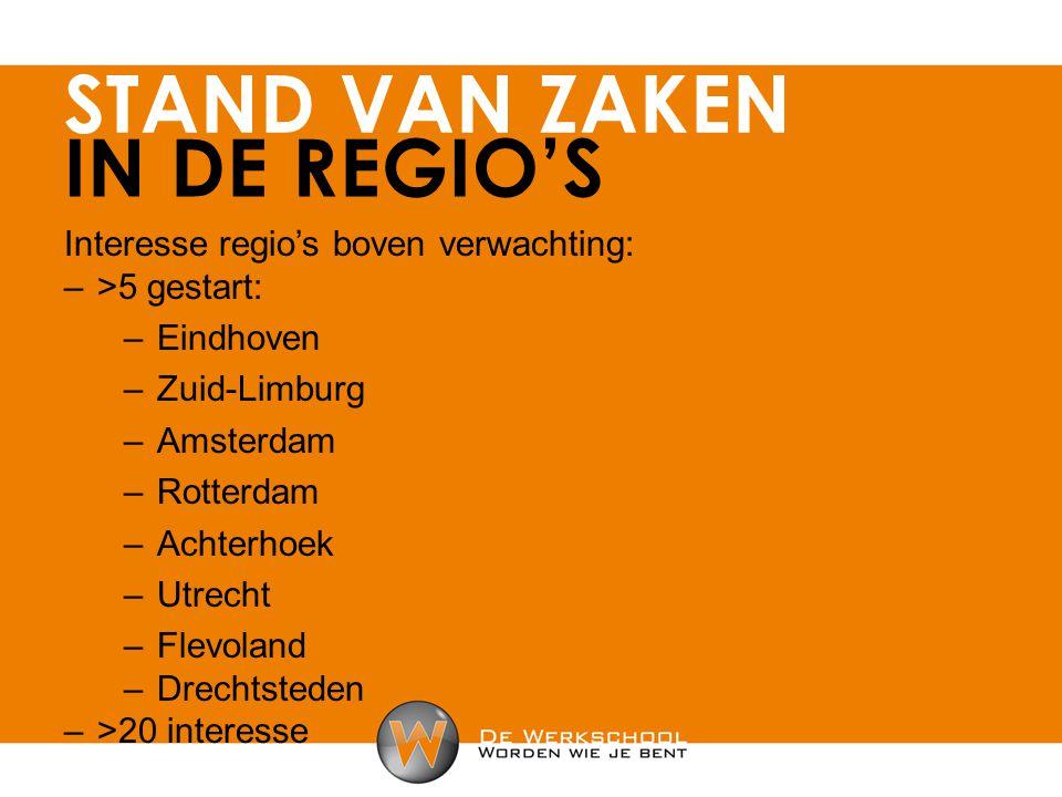 Interesse regio's boven verwachting: –>5 gestart: –Eindhoven –Zuid-Limburg –Amsterdam –Rotterdam –Achterhoek –Utrecht –Flevoland –Drechtsteden –>20 interesse STAND VAN ZAKEN IN DE REGIO'S