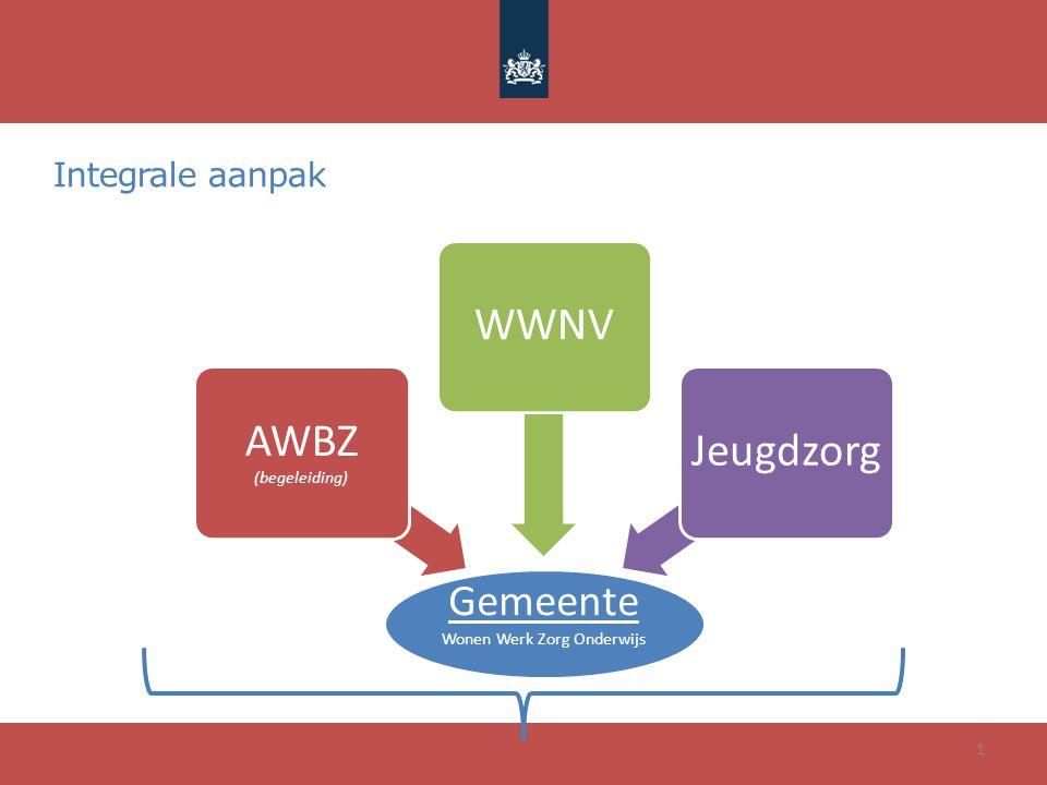 Integrale aanpak 1 Gemeente Wonen Werk Zorg Onderwijs AWBZ (begeleiding) WWNVJeugdzorg