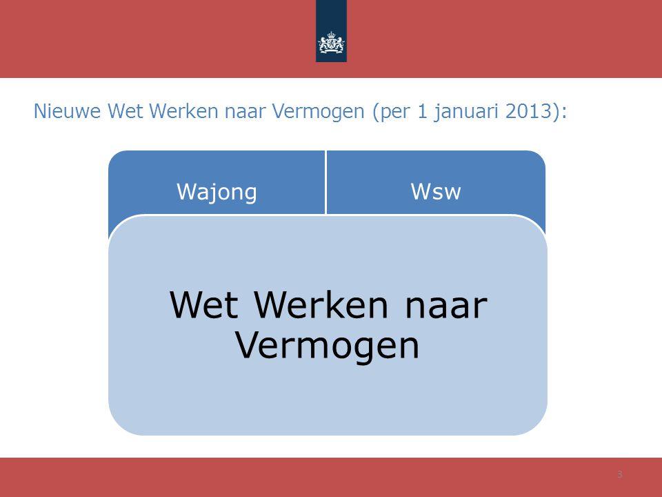 Nieuwe Wet Werken naar Vermogen (per 1 januari 2013): 3 Wajong Wsw Wet Werken naar Vermogen