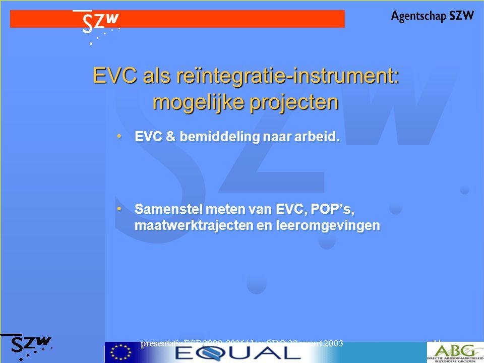 presentatie ESF 2000-2006 t.b.v. SDO 28 maart 200311 EVC als reïntegratie-instrument: mogelijke projecten EVC & bemiddeling naar arbeid. Samenstel met