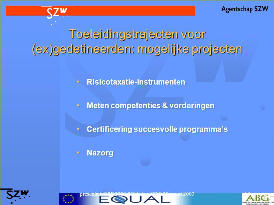 presentatie ESF 2000-2006 t.b.v. SDO 28 maart 200312 Toeleidingstrajecten voor (ex)gedetineerden: mogelijke projecten Risicotaxatie-instrumenten Meten