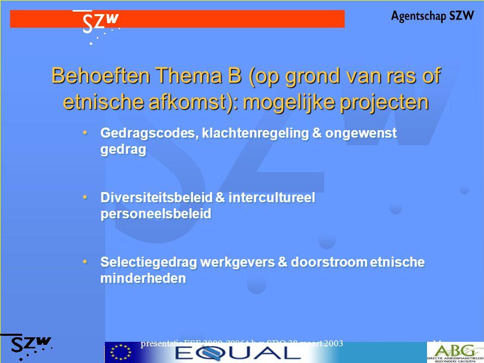 presentatie ESF 2000-2006 t.b.v. SDO 28 maart 200314 Behoeften Thema B (op grond van ras of etnische afkomst): mogelijke projecten Gedragscodes, klach