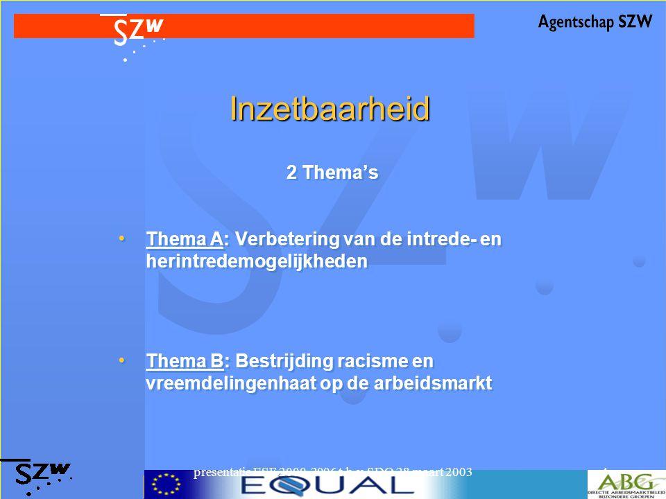 presentatie ESF 2000-2006 t.b.v. SDO 28 maart 20034 Inzetbaarheid 2 Thema's Thema A: Verbetering van de intrede- en herintredemogelijkheden Thema B: B