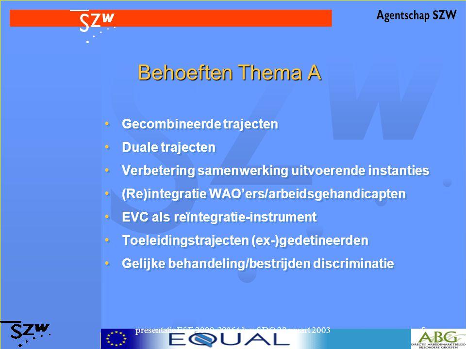 presentatie ESF 2000-2006 t.b.v. SDO 28 maart 20035 Behoeften Thema A Gecombineerde trajecten Duale trajecten Verbetering samenwerking uitvoerende ins