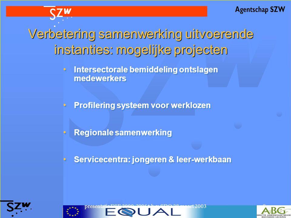 presentatie ESF 2000-2006 t.b.v. SDO 28 maart 20038 Verbetering samenwerking uitvoerende instanties: mogelijke projecten Intersectorale bemiddeling on