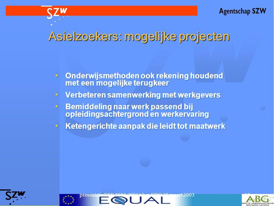 presentatie ESF 2000-2006 t.b.v. SDO 28 maart 200310 Asielzoekers: mogelijke projecten Onderwijsmethoden ook rekening houdend met een mogelijke terugk