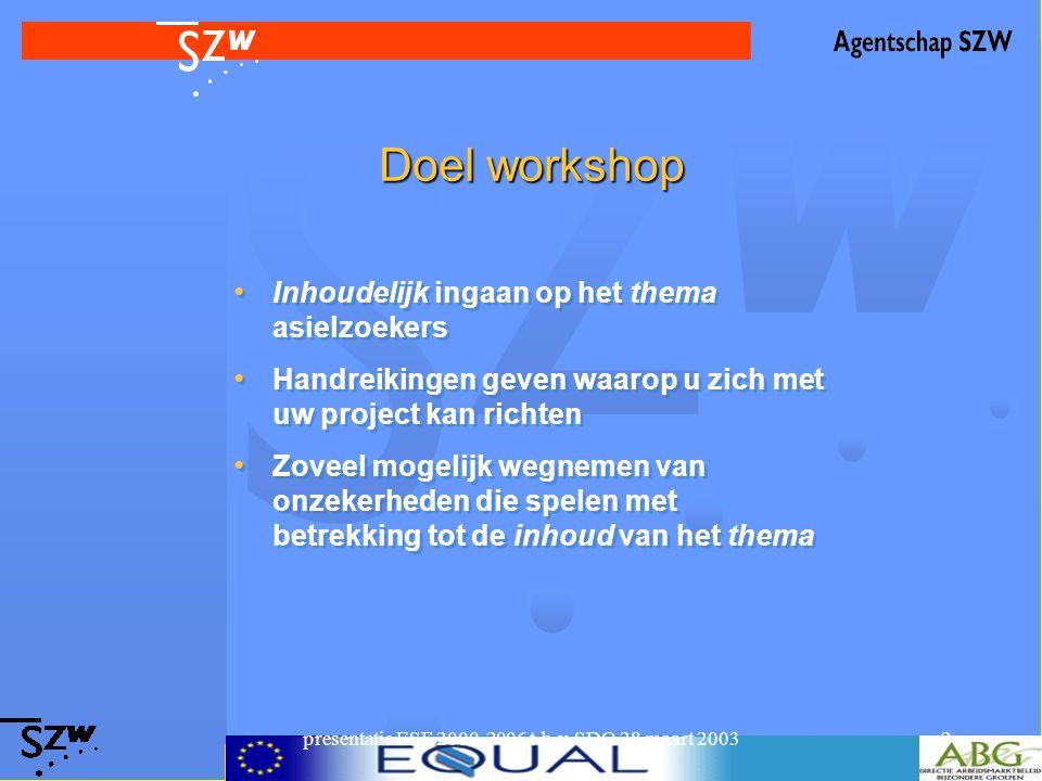 presentatie ESF 2000-2006 t.b.v. SDO 28 maart 20032 Doel workshop Inhoudelijk ingaan op het thema asielzoekers Handreikingen geven waarop u zich met u