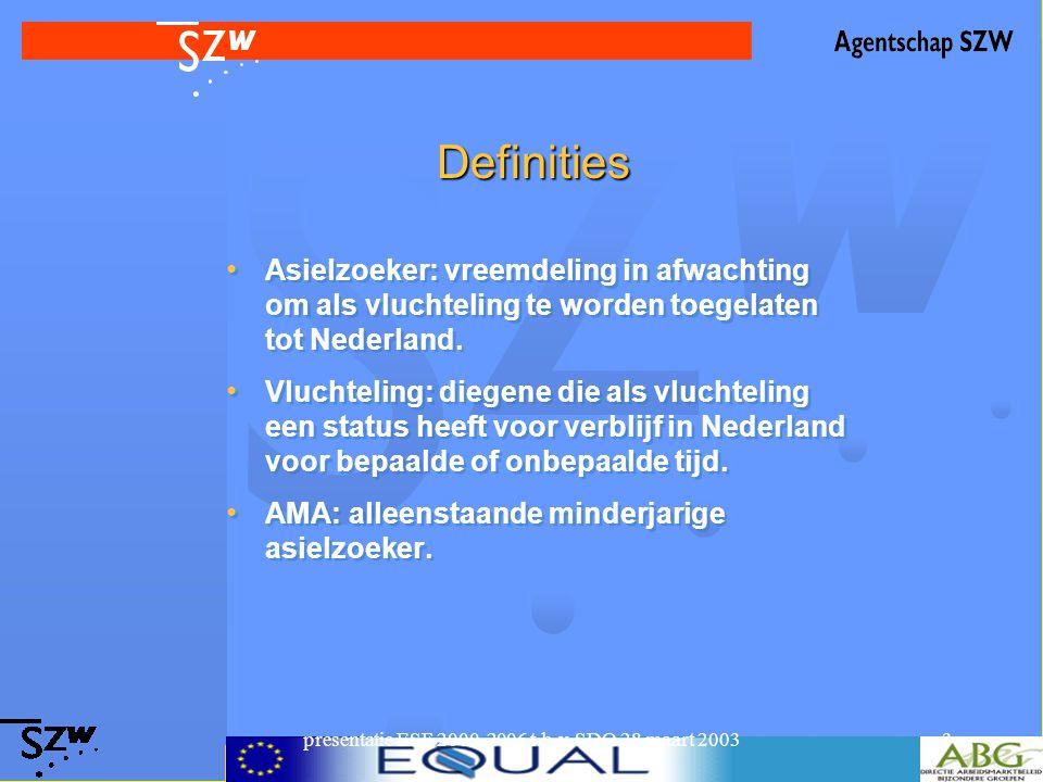 presentatie ESF 2000-2006 t.b.v. SDO 28 maart 20033 Definities Asielzoeker: vreemdeling in afwachting om als vluchteling te worden toegelaten tot Nede