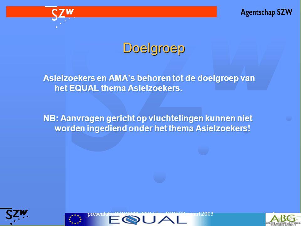 presentatie ESF 2000-2006 t.b.v. SDO 28 maart 20034 Doelgroep Asielzoekers en AMA's behoren tot de doelgroep van het EQUAL thema Asielzoekers. NB: Aan