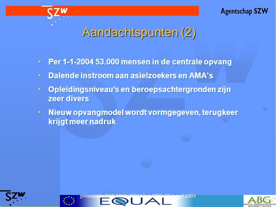 presentatie ESF 2000-2006 t.b.v. SDO 28 maart 20036 Aandachtspunten (2) Per 1-1-2004 53.000 mensen in de centrale opvang Dalende instroom aan asielzoe