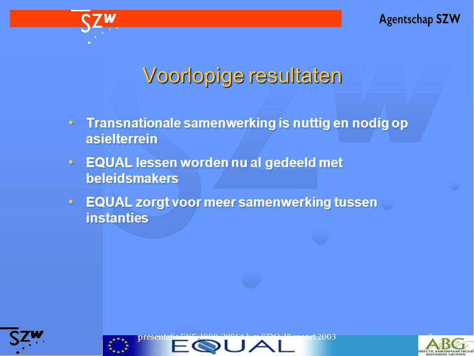 presentatie ESF 2000-2006 t.b.v. SDO 28 maart 20038 Voorlopige resultaten Transnationale samenwerking is nuttig en nodig op asielterrein EQUAL lessen
