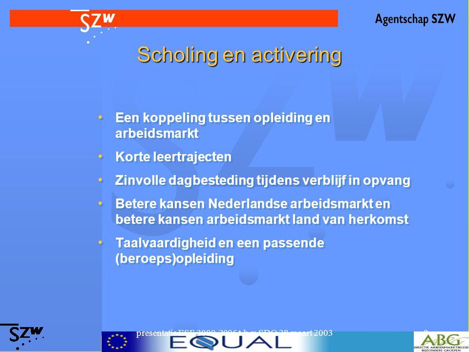 presentatie ESF 2000-2006 t.b.v. SDO 28 maart 20039 Scholing en activering Een koppeling tussen opleiding en arbeidsmarkt Korte leertrajecten Zinvolle
