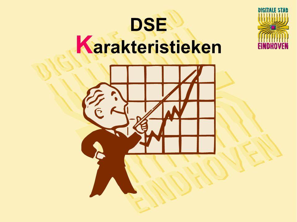 DSE K arakteristieken