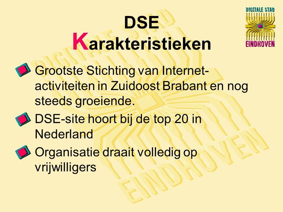 Grootste Stichting van Internet- activiteiten in Zuidoost Brabant en nog steeds groeiende.