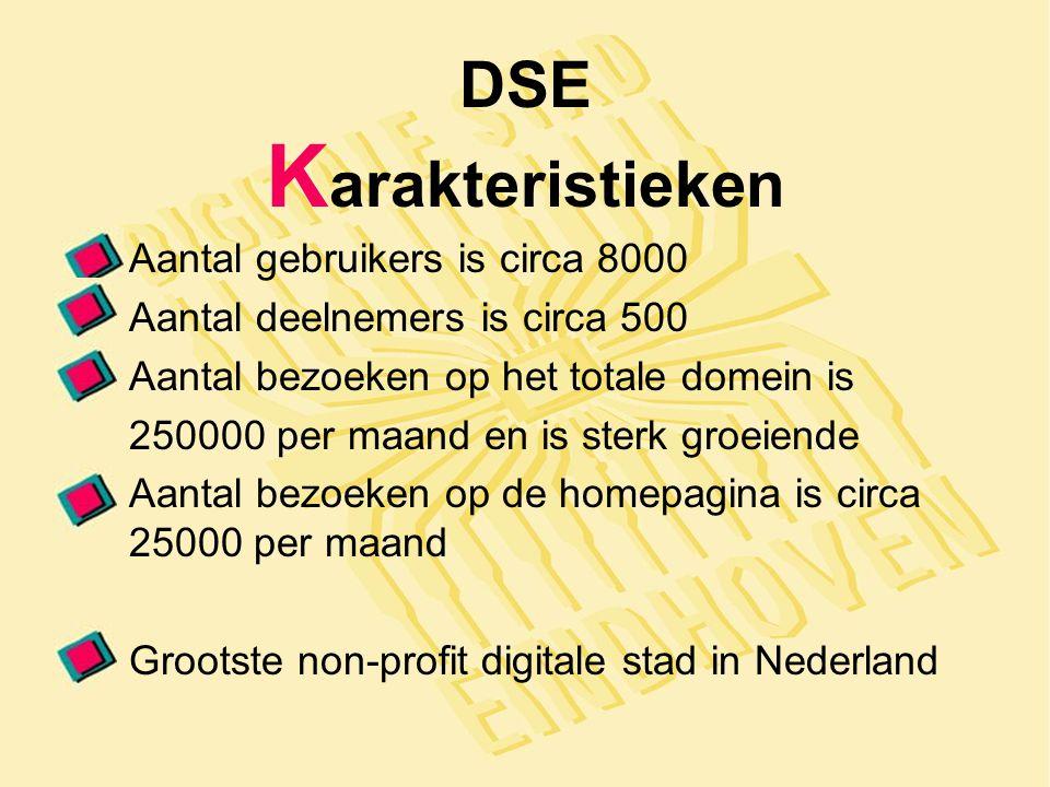 DSE K arakteristieken Aantal gebruikers is circa 8000 Aantal deelnemers is circa 500 Aantal bezoeken op het totale domein is 250000 per maand en is sterk groeiende Aantal bezoeken op de homepagina is circa 25000 per maand Grootste non-profit digitale stad in Nederland