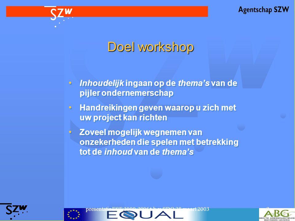 presentatie ESF 2000-2006 t.b.v. SDO 28 maart 20032 Doel workshop Inhoudelijk ingaan op de thema's van de pijler ondernemerschap Handreikingen geven w