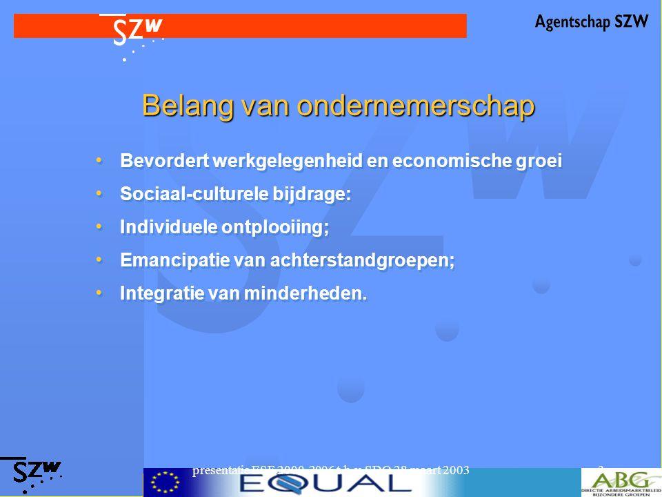 presentatie ESF 2000-2006 t.b.v. SDO 28 maart 20033 Belang van ondernemerschap Bevordert werkgelegenheid en economische groei Sociaal-culturele bijdra