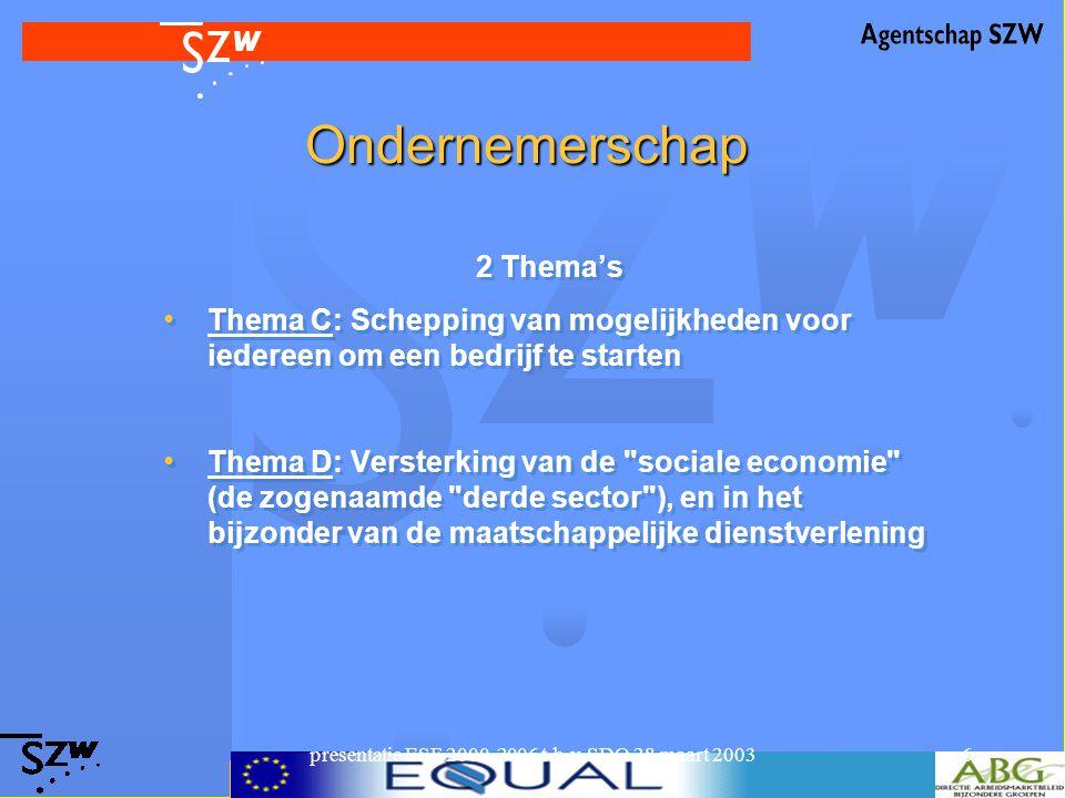 presentatie ESF 2000-2006 t.b.v. SDO 28 maart 20036 Ondernemerschap 2 Thema's Thema C: Schepping van mogelijkheden voor iedereen om een bedrijf te sta