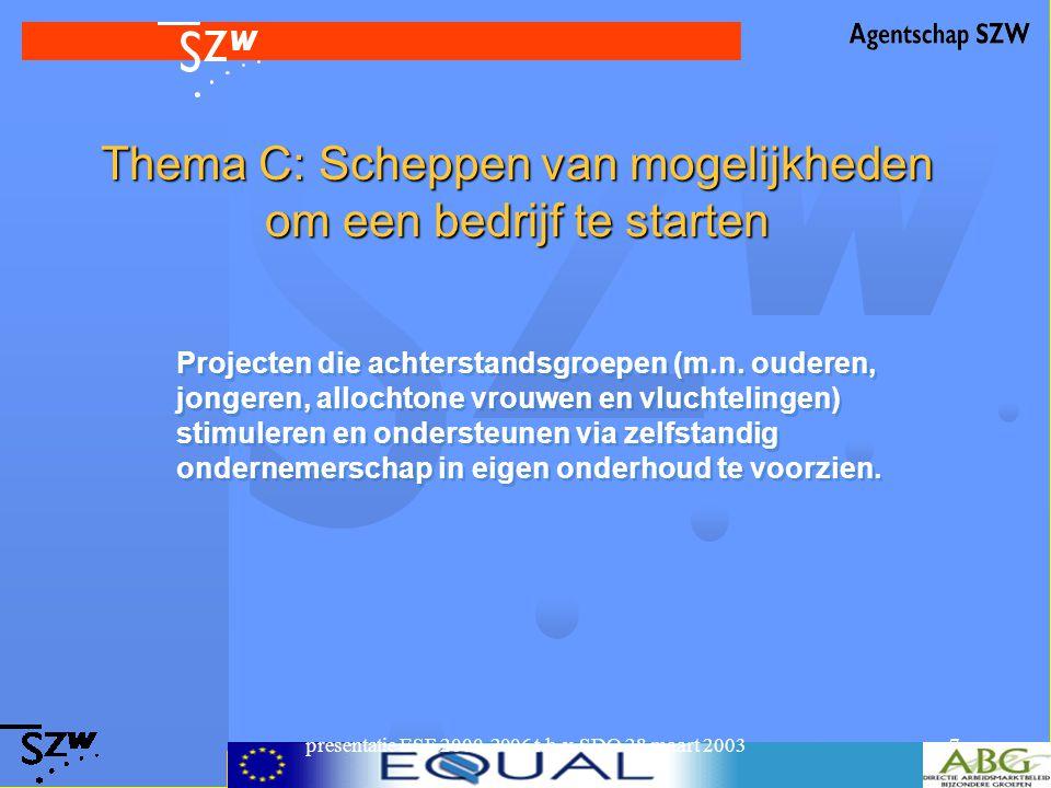 presentatie ESF 2000-2006 t.b.v. SDO 28 maart 20037 Thema C: Scheppen van mogelijkheden om een bedrijf te starten Projecten die achterstandsgroepen (m