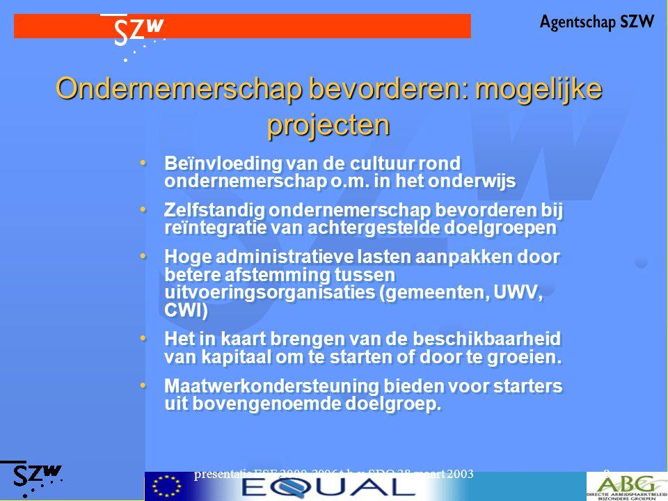 presentatie ESF 2000-2006 t.b.v. SDO 28 maart 20038 Ondernemerschap bevorderen: mogelijke projecten Beïnvloeding van de cultuur rond ondernemerschap o